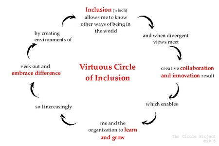 Virtuous_circle_final2_5